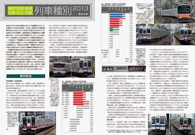 列車種別2013