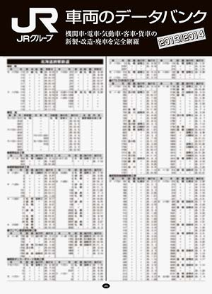 JR旅客会社の車両配置表・JR車両のデータバンク